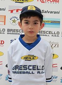 Risoli Federico (2016)