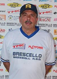 Severi Domenico (2016)