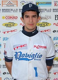 Mendogni Federico (2016)