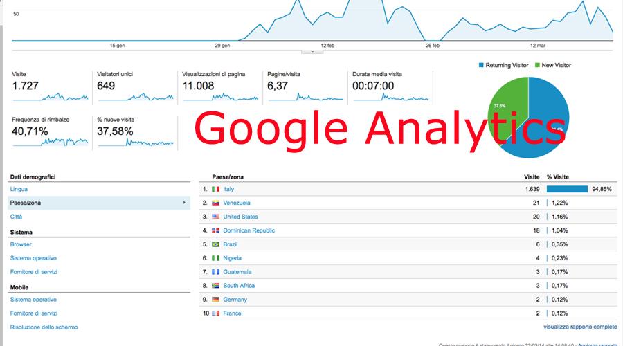 google analytics statistiche sito 20130322