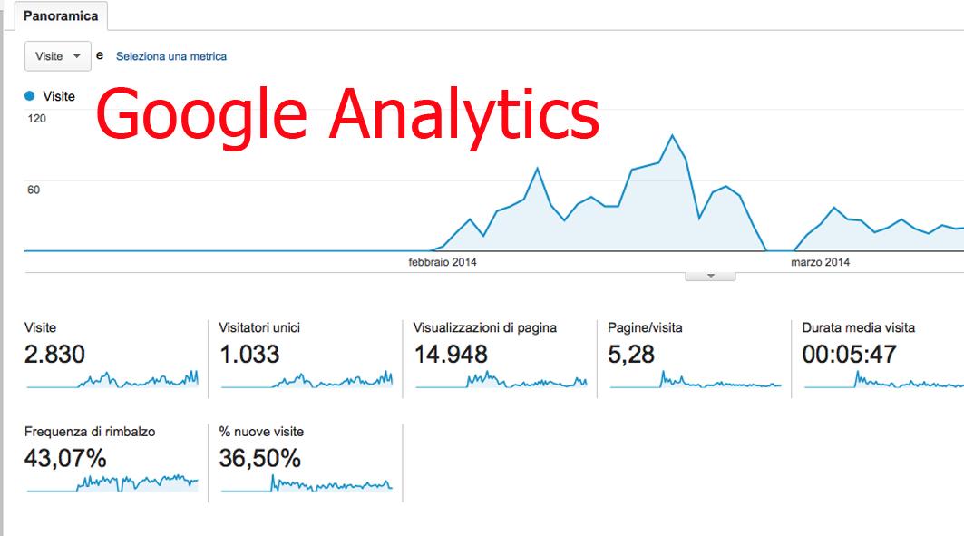 google analytics 20140413