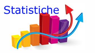 statistiche sito