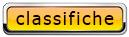 pulsante_classifiche