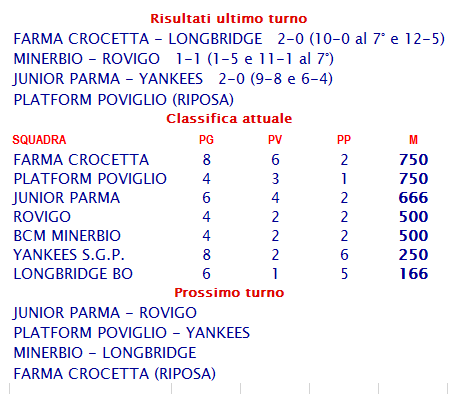 risultati e classifica serie b 20160508